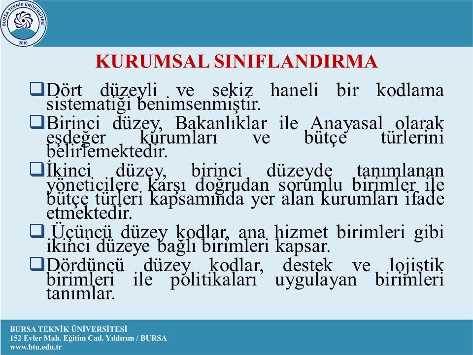 KURUMSAL SINIFLANDIRMA  Dört düzeyli ve sekiz haneli bir kodlama sistematiği benimsenmiştir.