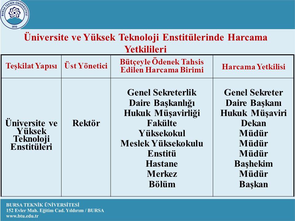 Bursa Teknik Üniversitesinin Kurumsal Kodu 38- Yükseköğretim Kurumları 98- Bursa Teknik Üniversitesi 38.98.