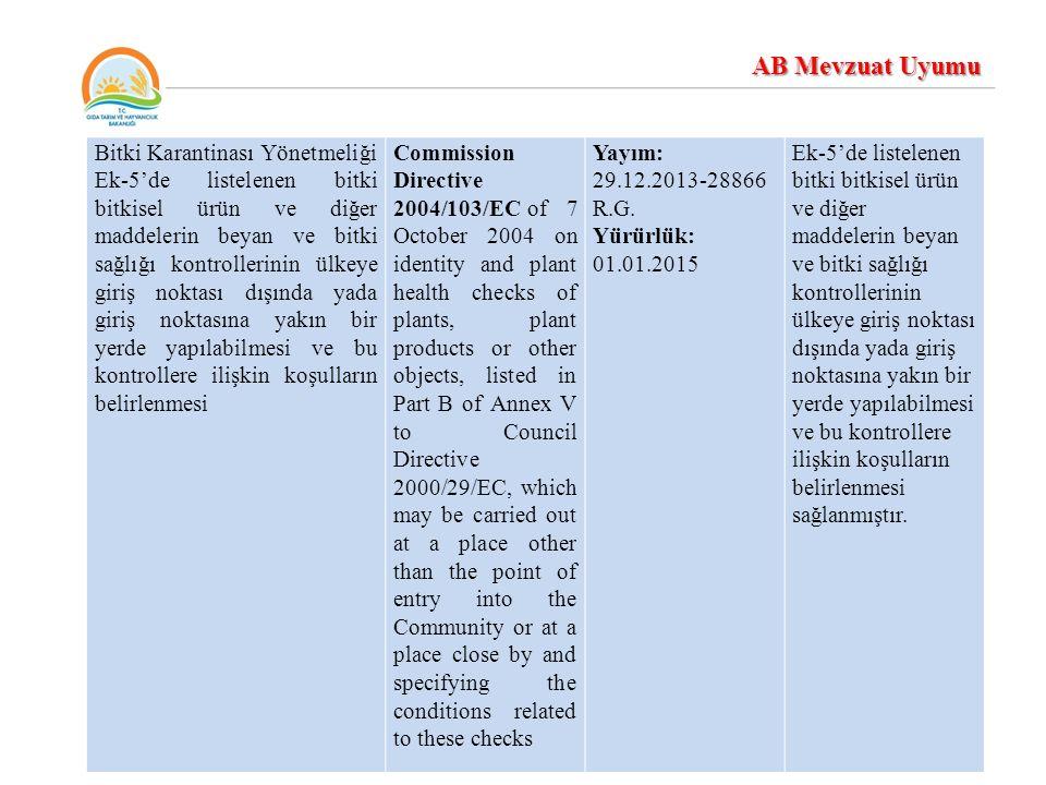 Van Kapıköy Gümrük Müdürlüğü sadece demiryolu ile gelen diğer bitki ve bitkisel ürünlerin Türkiye Gümrük Bölgesine giriş işlemlerini gerçekleştirmeye yetkilidir.