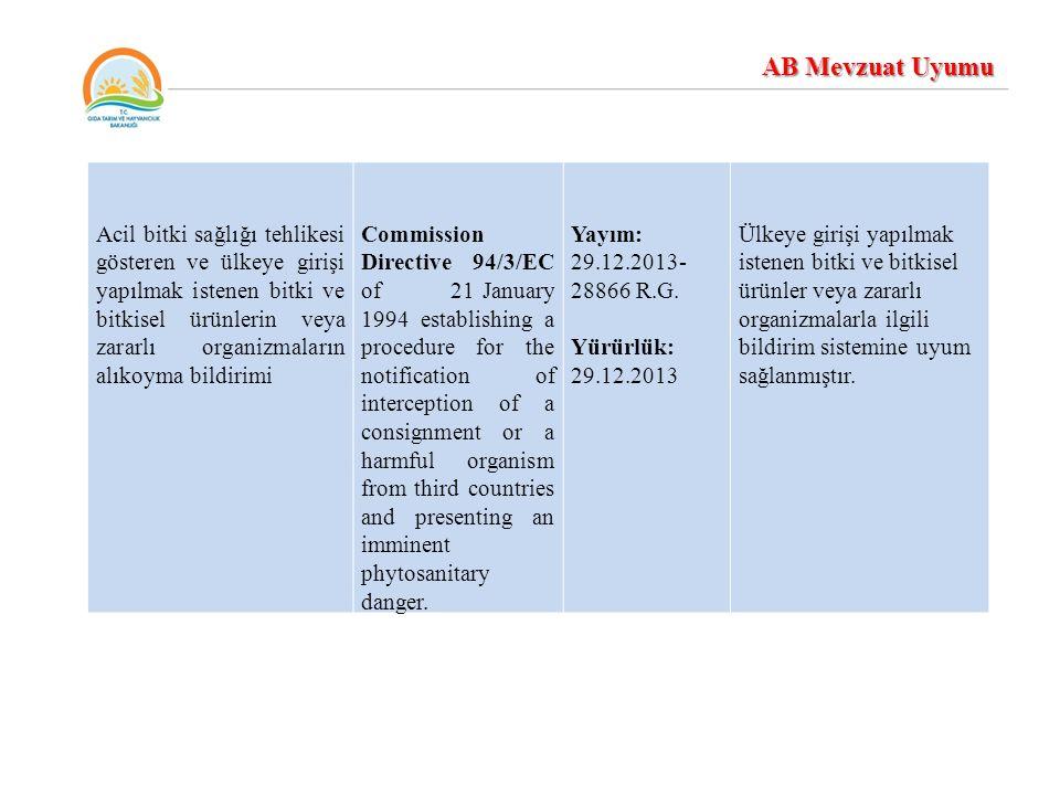 İthalatta Bitki Sağlığı kontrolleri AB ile uyumlu olarak geliştirilen Bitki Karantinası Yönetmeliğine göre yapılmaktadır.