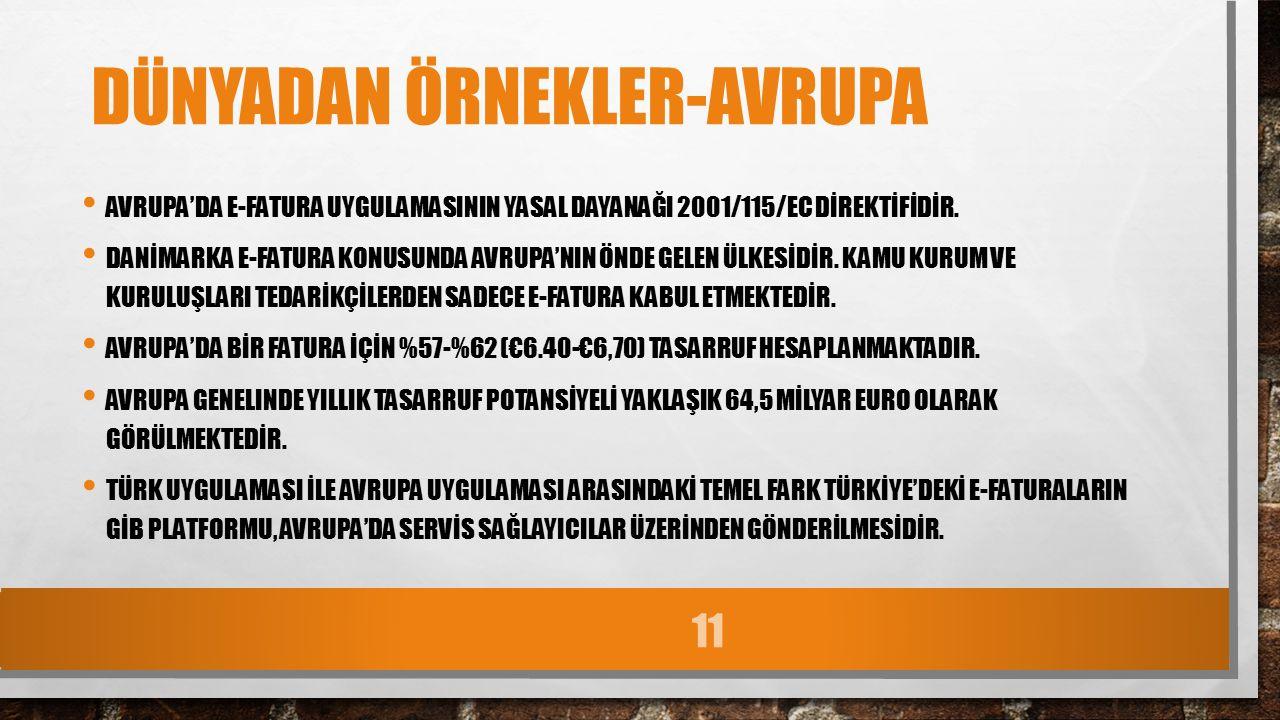 DÜNYADAN ÖRNEKLER-AVRUPA AVRUPA'DA E-FATURA UYGULAMASININ YASAL DAYANAĞI 2001/115/EC DİREKTİFİDİR.