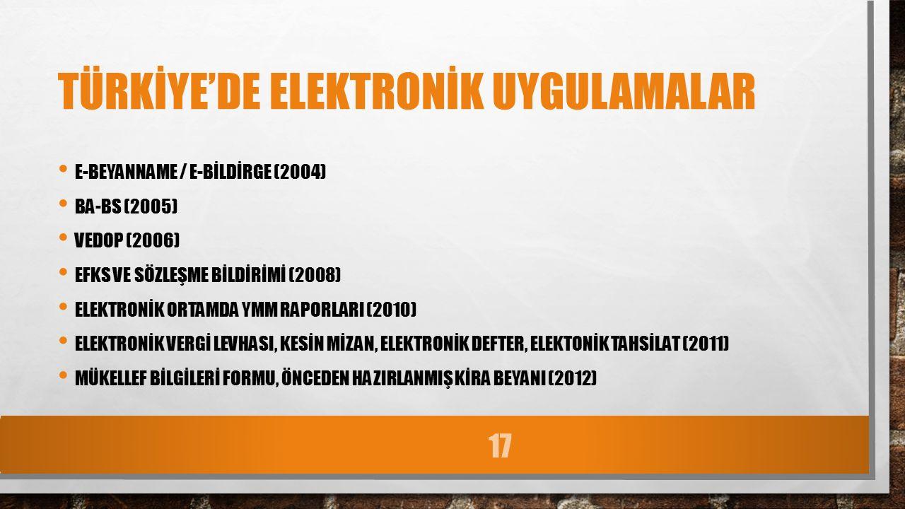 TÜRKİYE'DE ELEKTRONİK UYGULAMALAR E-BEYANNAME / E-BİLDİRGE (2004) BA-BS (2005) VEDOP (2006) EFKS VE SÖZLEŞME BİLDİRİMİ (2008) ELEKTRONİK ORTAMDA YMM RAPORLARI (2010) ELEKTRONİK VERGİ LEVHASI, KESİN MİZAN, ELEKTRONİK DEFTER, ELEKTONİK TAHSİLAT (2011) MÜKELLEF BİLGİLERİ FORMU, ÖNCEDEN HAZIRLANMIŞ KİRA BEYANI (2012) 17