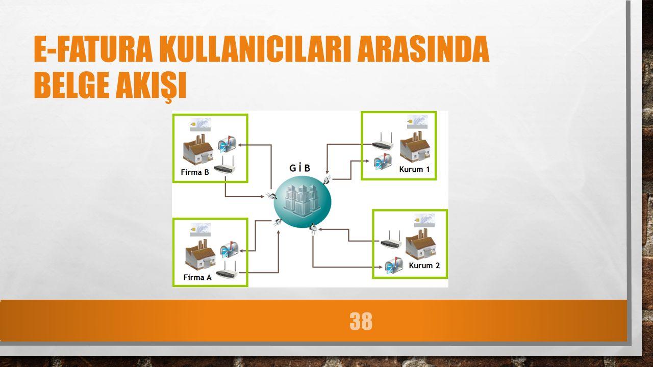 E-FATURA KULLANICILARI ARASINDA BELGE AKIŞI 38