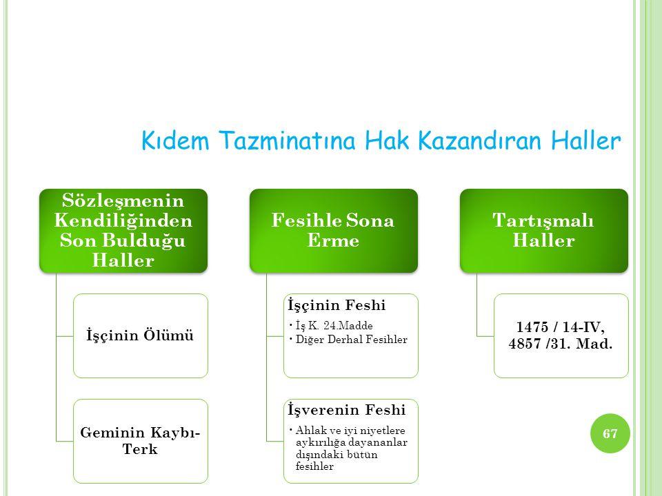 Kıdem Tazminatına Hak Kazanma Koşulları (1)  Kıdem Tazminatına hak kazanabilme her durumda kabul edilmemiştir.