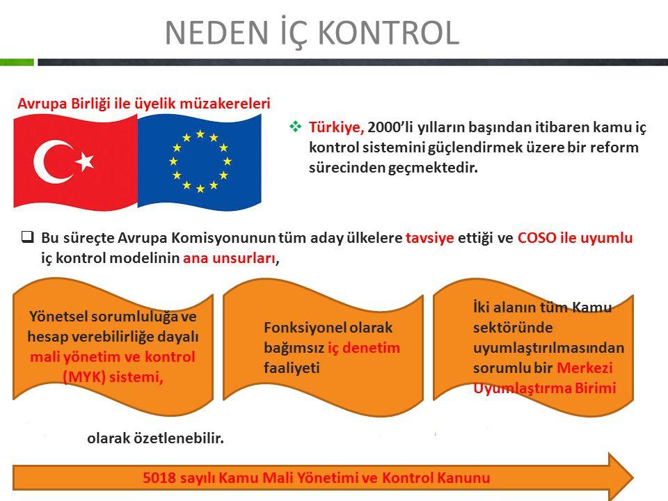  Türkiye, 2000'li yılların başından itibaren kamu iç kontrol sistemini güçlendirmek üzere bir reform sürecinden geçmektedir. Avrupa Birliği ile üyeli