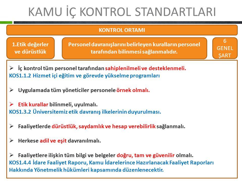 KONTROL ORTAMI 1.Etik değerler ve dürüstlük Personel davranışlarını belirleyen kuralların personel tarafından bilinmesi sağlanmalıdır. 6 GENEL ŞART 