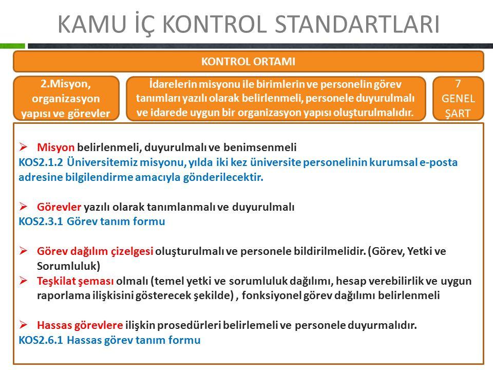 KAMU İÇ KONTROL STANDARTLARI KONTROL ORTAMI 2.Misyon, organizasyon yapısı ve görevler İdarelerin misyonu ile birimlerin ve personelin görev tanımları