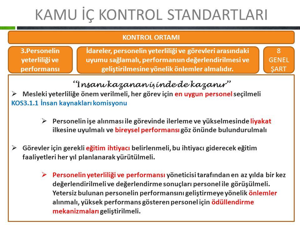 KAMU İÇ KONTROL STANDARTLARI KONTROL ORTAMI 3.Personelin yeterliliği ve performansı İdareler, personelin yeterliliği ve görevleri arasındaki uyumu sağ