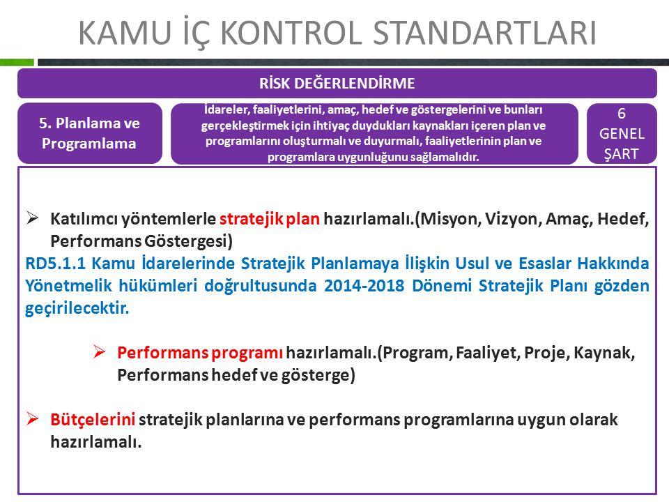KAMU İÇ KONTROL STANDARTLARI RİSK DEĞERLENDİRME 5. Planlama ve Programlama İdareler, faaliyetlerini, amaç, hedef ve göstergelerini ve bunları gerçekle