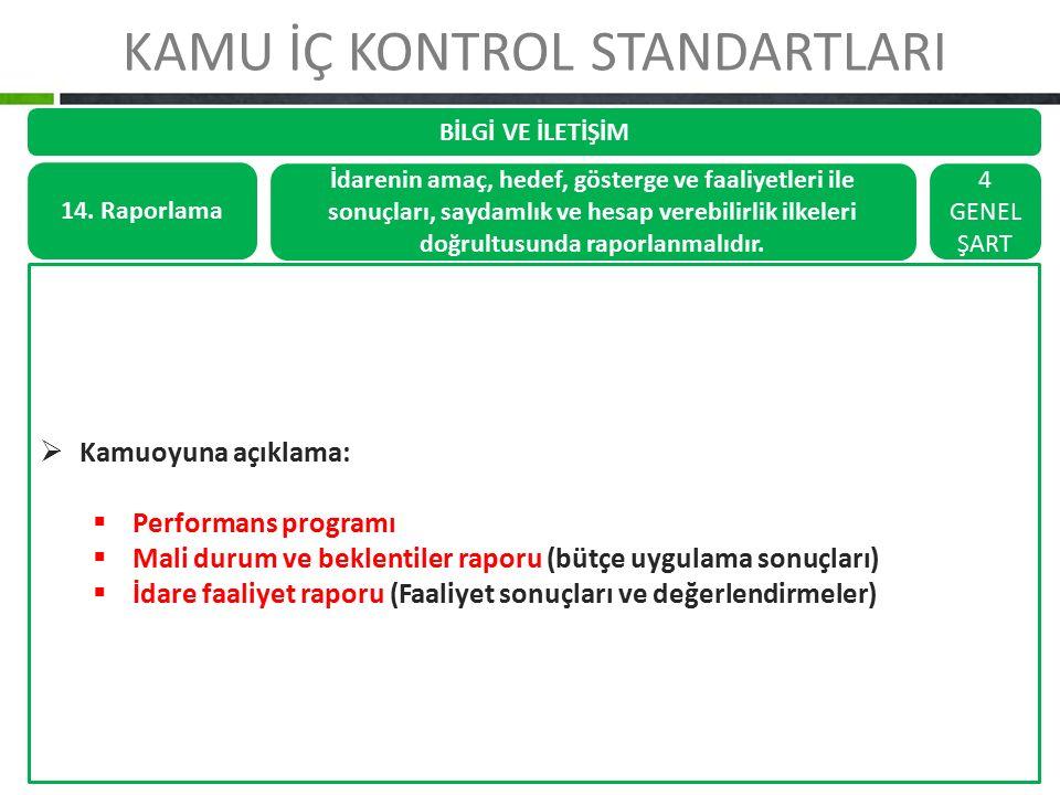 KAMU İÇ KONTROL STANDARTLARI BİLGİ VE İLETİŞİM 14. Raporlama İdarenin amaç, hedef, gösterge ve faaliyetleri ile sonuçları, saydamlık ve hesap verebili