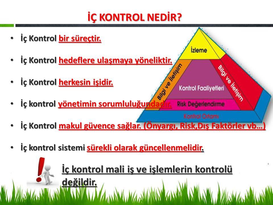 İÇ KONTROL NEDİR? İç Kontrol bir süreçtir. İç Kontrol bir süreçtir. İç Kontrol hedeflere ulaşmaya yöneliktir. İç Kontrol hedeflere ulaşmaya yöneliktir