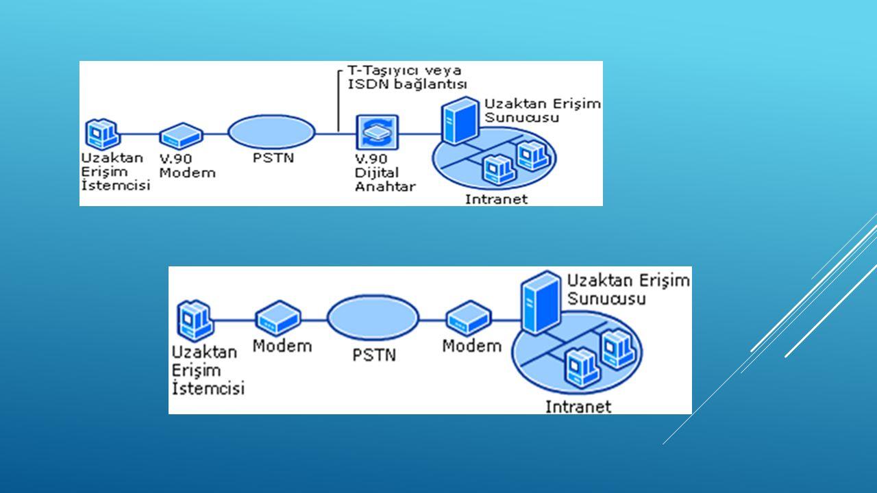 1.İlk iş olarak ADSL modemin yönetim amaçlı web arayüzü şifresini mutlaka değiştirin.
