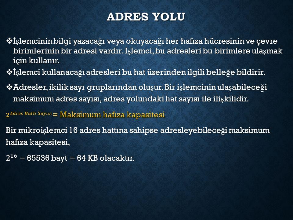 ADRES YOLU
