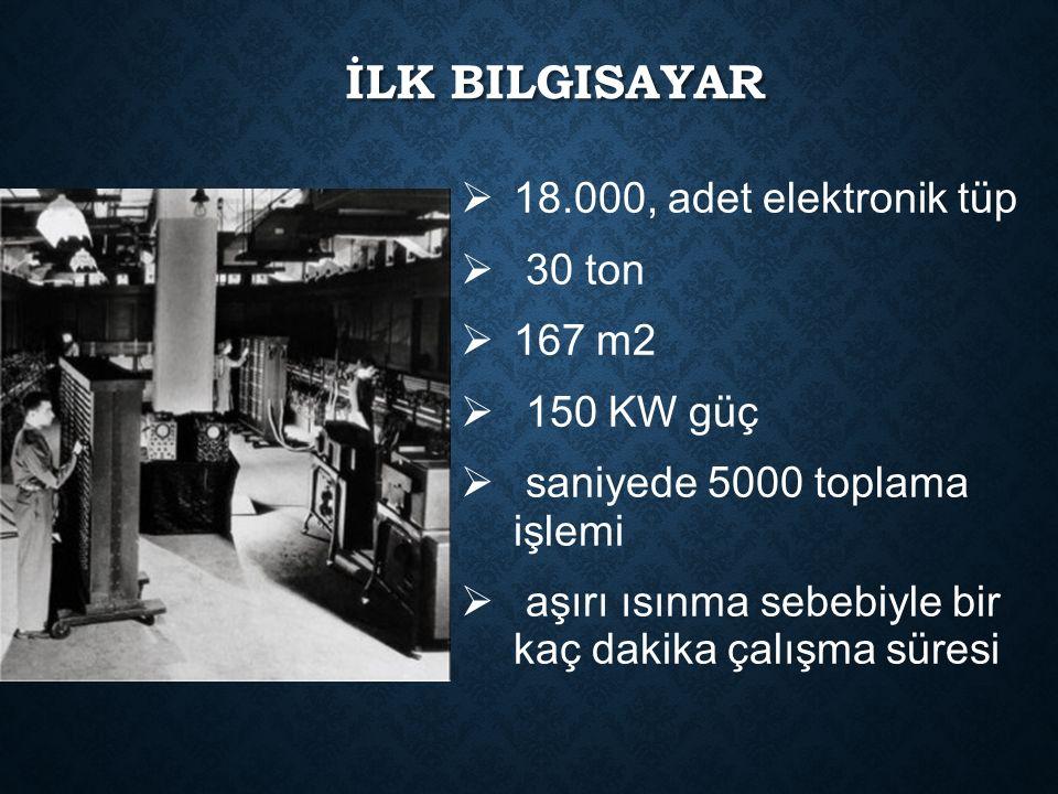 İLK BILGISAYAR  18.000, adet elektronik tüp  30 ton  167 m2  150 KW güç  saniyede 5000 toplama işlemi  aşırı ısınma sebebiyle bir kaç dakika çal