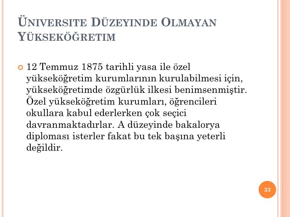 Ü NIVERSITE D ÜZEYINDE O LMAYAN Y ÜKSEKÖĞRETIM 12 Temmuz 1875 tarihli yasa ile özel yükseköğretim kurumlarının kurulabilmesi için, yükseköğretimde özg