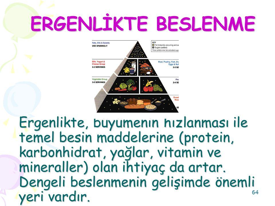 64 Ergenlikte, büyümenin hızlanması ile temel besin maddelerine (protein, karbonhidrat, yağlar, vitamin ve mineraller) olan ihtiyaç da artar.
