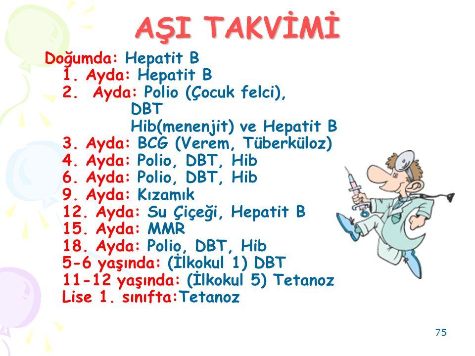 75 AŞI TAKVİMİ Doğumda: Hepatit B 1. Ayda: Hepatit B 2.