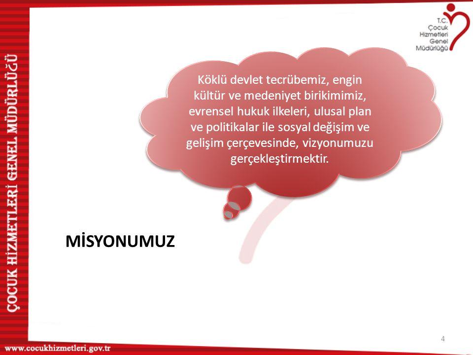 15 Türkiye'nin girişimleri ile Birleşmiş Milletler tarafından 11 Ekim tarihi Dünya Kız Çocukları Günü olarak kabul ve ilan edilmiştir.