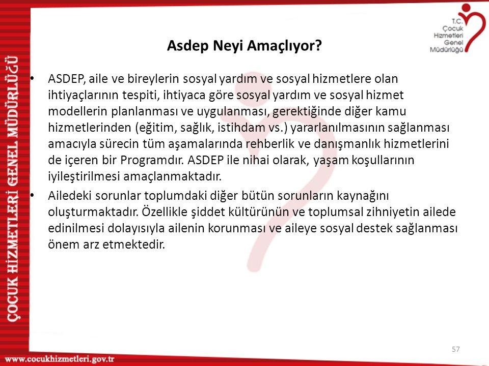 Asdep Neyi Amaçlıyor? ASDEP, aile ve bireylerin sosyal yardım ve sosyal hizmetlere olan ihtiyaçlarının tespiti, ihtiyaca göre sosyal yardım ve sosyal