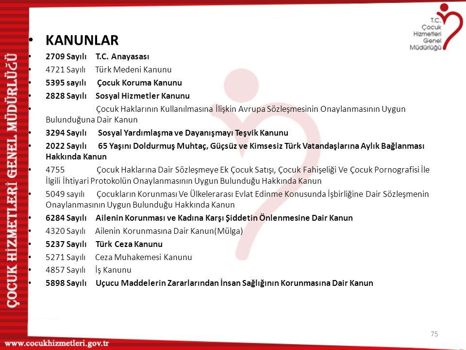 KANUNLAR 2709 Sayılı T.C. Anayasası 4721 Sayılı Türk Medeni Kanunu 5395 sayılı Çocuk Koruma Kanunu 2828 Sayılı Sosyal Hizmetler Kanunu Çocuk Haklarını