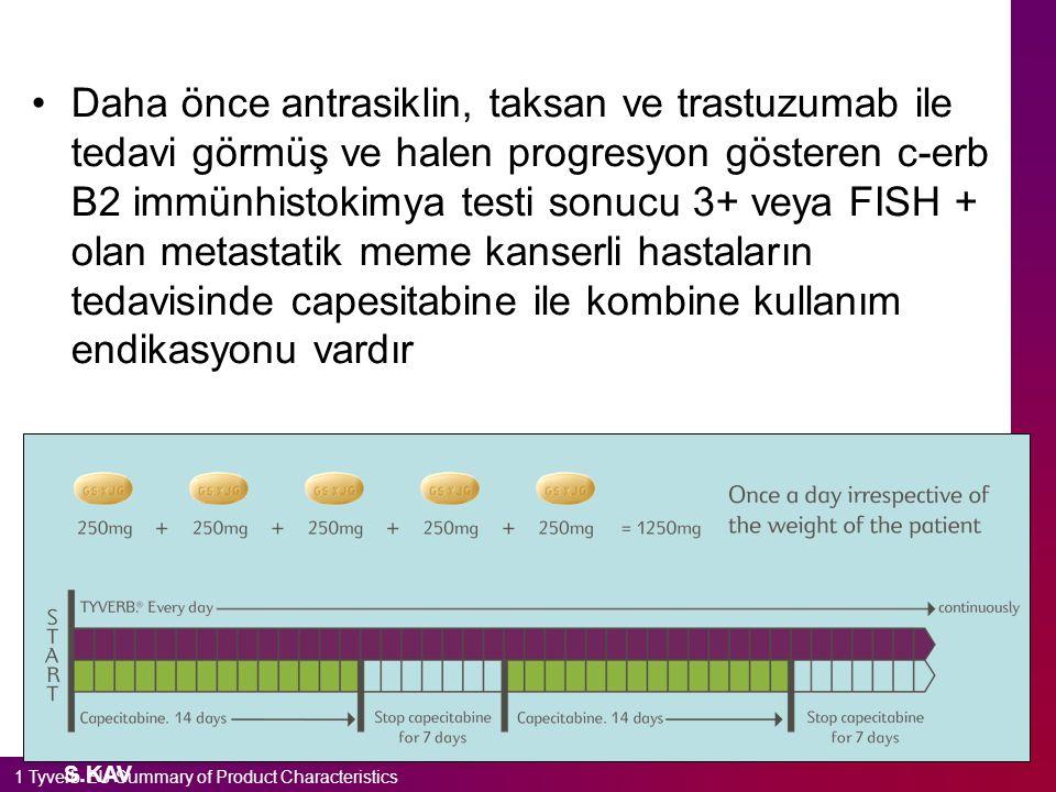 S.KAV Daha önce antrasiklin, taksan ve trastuzumab ile tedavi görmüş ve halen progresyon gösteren c-erb B2 immünhistokimya testi sonucu 3+ veya FISH +