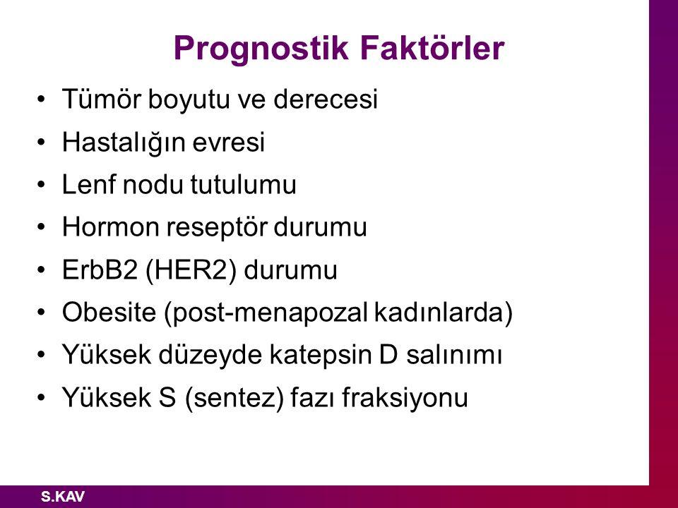 S.KAV Prognostik Faktörler Tümör boyutu ve derecesi Hastalığın evresi Lenf nodu tutulumu Hormon reseptör durumu ErbB2 (HER2) durumu Obesite (post-mena