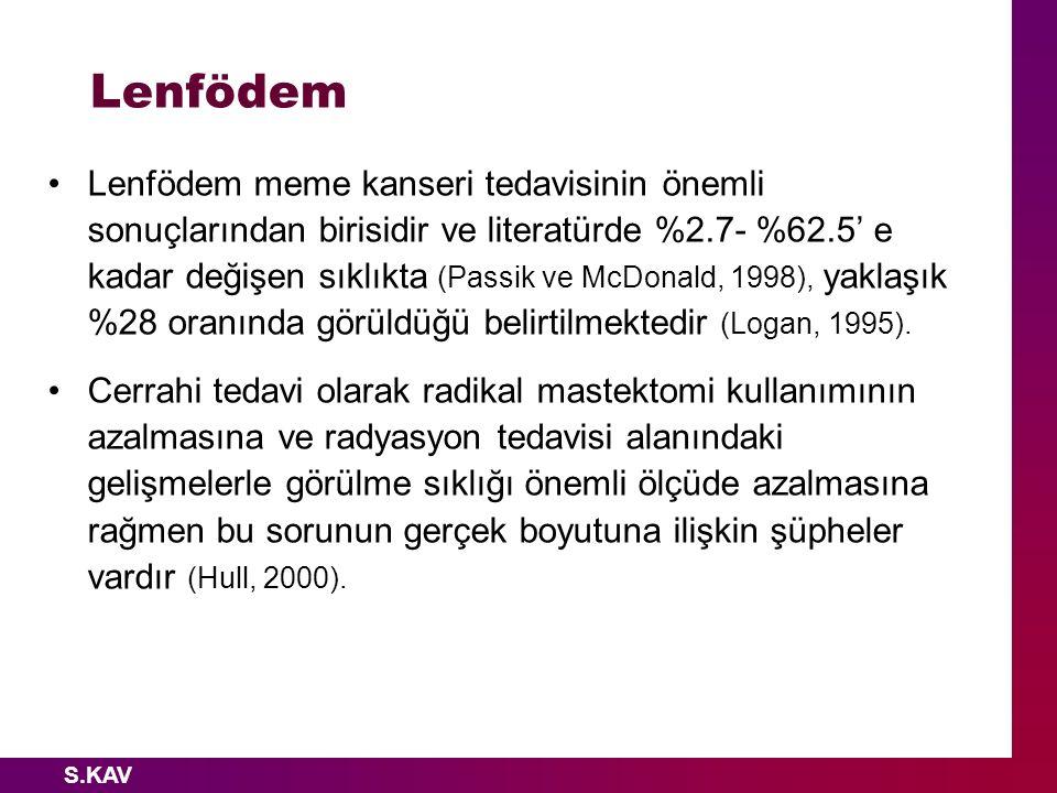 S.KAV Lenfödem meme kanseri tedavisinin önemli sonuçlarından birisidir ve literatürde %2.7- %62.5' e kadar değişen sıklıkta (Passik ve McDonald, 1998)