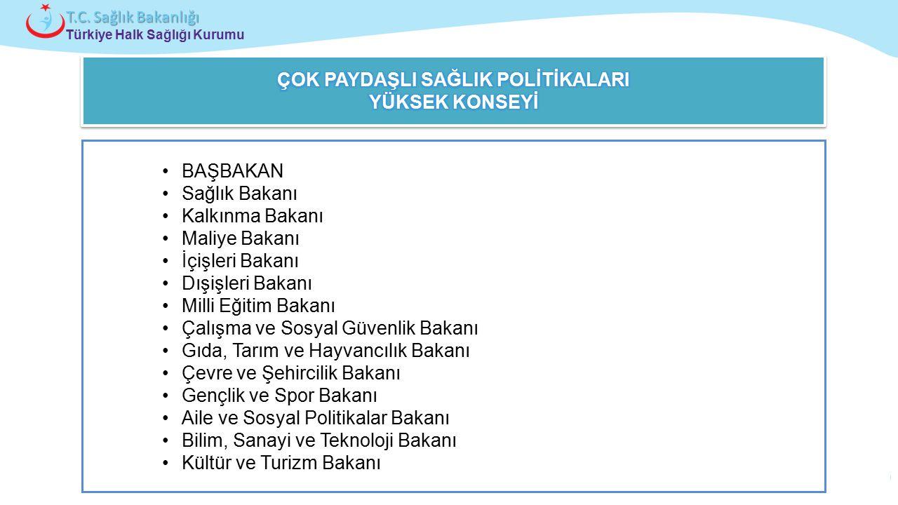 Çocuk ve Ergen Sağlığı Daire Başkanlığı Türkiye Halk Sağlığı Kurumu T.C. Sağlık Bakanlığı 40