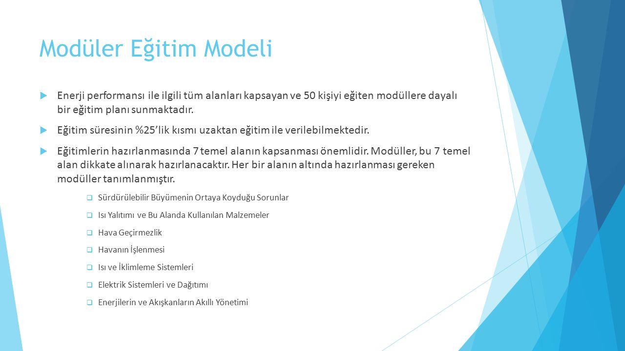 Modüler Eğitim Modeli  Enerji performansı ile ilgili tüm alanları kapsayan ve 50 kişiyi eğiten modüllere dayalı bir eğitim planı sunmaktadır.