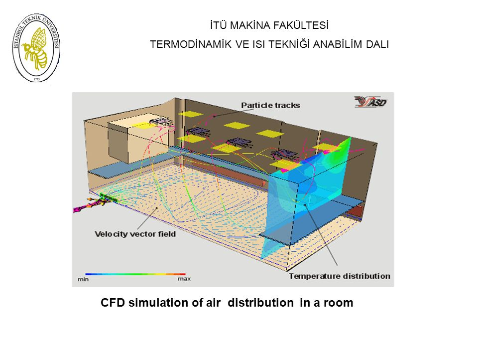 İTÜ MAKİNA FAKÜLTESİ TERMODİNAMİK VE ISI TEKNİĞİ ANABİLİM DALI CFD simulation of air distribution in a room