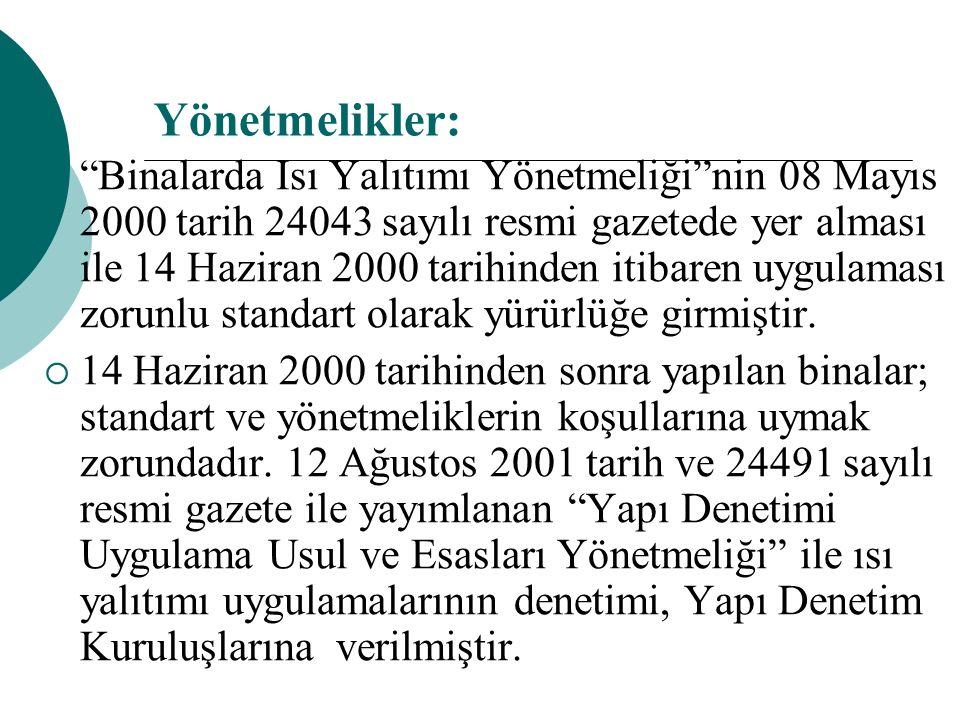 Yönetmelikler:  Binalarda Isı Yalıtımı Yönetmeliği nin 08 Mayıs 2000 tarih 24043 sayılı resmi gazetede yer alması ile 14 Haziran 2000 tarihinden itibaren uygulaması zorunlu standart olarak yürürlüğe girmiştir.