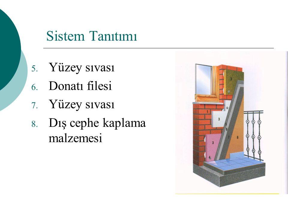 Sistem Tanıtımı 5. Yüzey sıvası 6. Donatı filesi 7. Yüzey sıvası 8. Dış cephe kaplama malzemesi