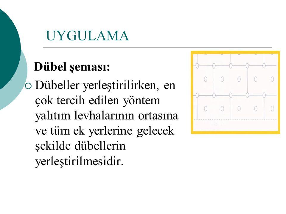 UYGULAMA Dübel şeması:  Dübeller yerleştirilirken, en çok tercih edilen yöntem yalıtım levhalarının ortasına ve tüm ek yerlerine gelecek şekilde dübellerin yerleştirilmesidir.