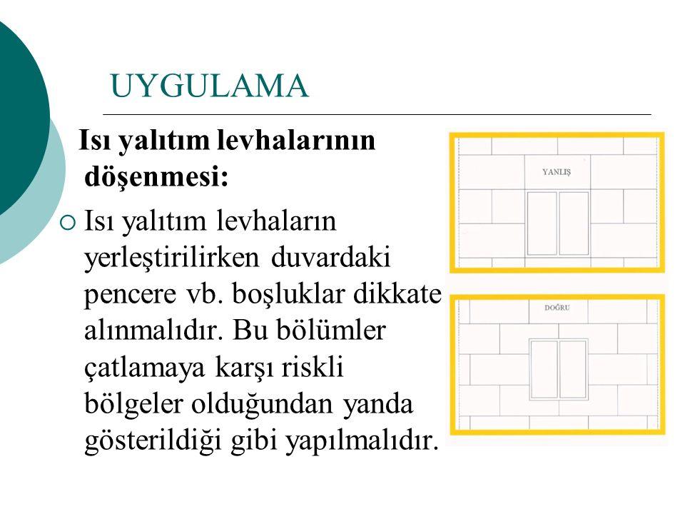 UYGULAMA Isı yalıtım levhalarının döşenmesi:  Isı yalıtım levhaların yerleştirilirken duvardaki pencere vb. boşluklar dikkate alınmalıdır. Bu bölümle