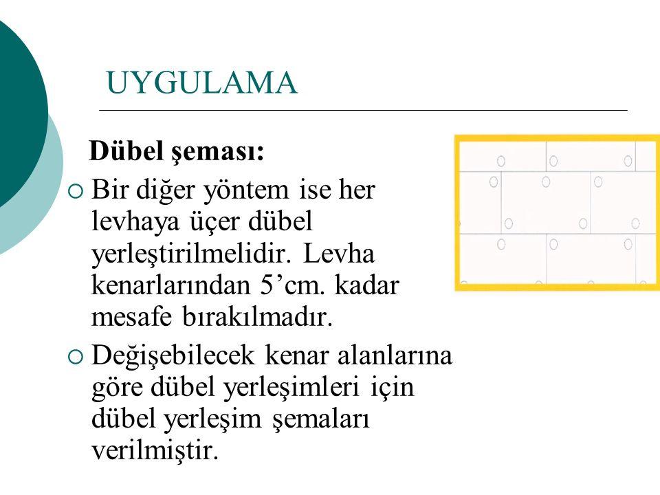 UYGULAMA Dübel şeması:  Bir diğer yöntem ise her levhaya üçer dübel yerleştirilmelidir. Levha kenarlarından 5'cm. kadar mesafe bırakılmadır.  Değişe
