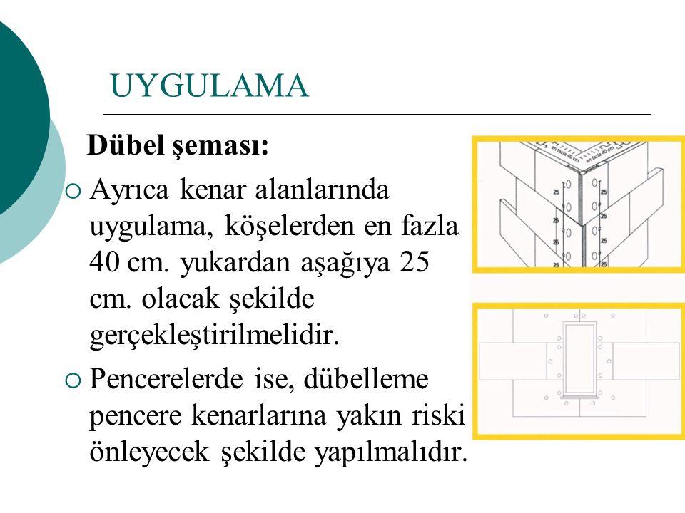 UYGULAMA Dübel şeması:  Ayrıca kenar alanlarında uygulama, köşelerden en fazla 40 cm. yukardan aşağıya 25 cm. olacak şekilde gerçekleştirilmelidir. 