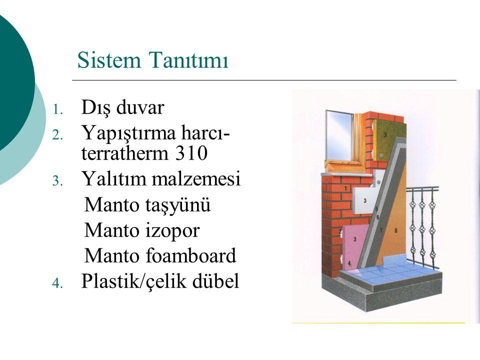 Sistem Tanıtımı 1. Dış duvar 2. Yapıştırma harcı- terratherm 310 3. Yalıtım malzemesi Manto taşyünü Manto izopor Manto foamboard 4. Plastik/çelik dübe