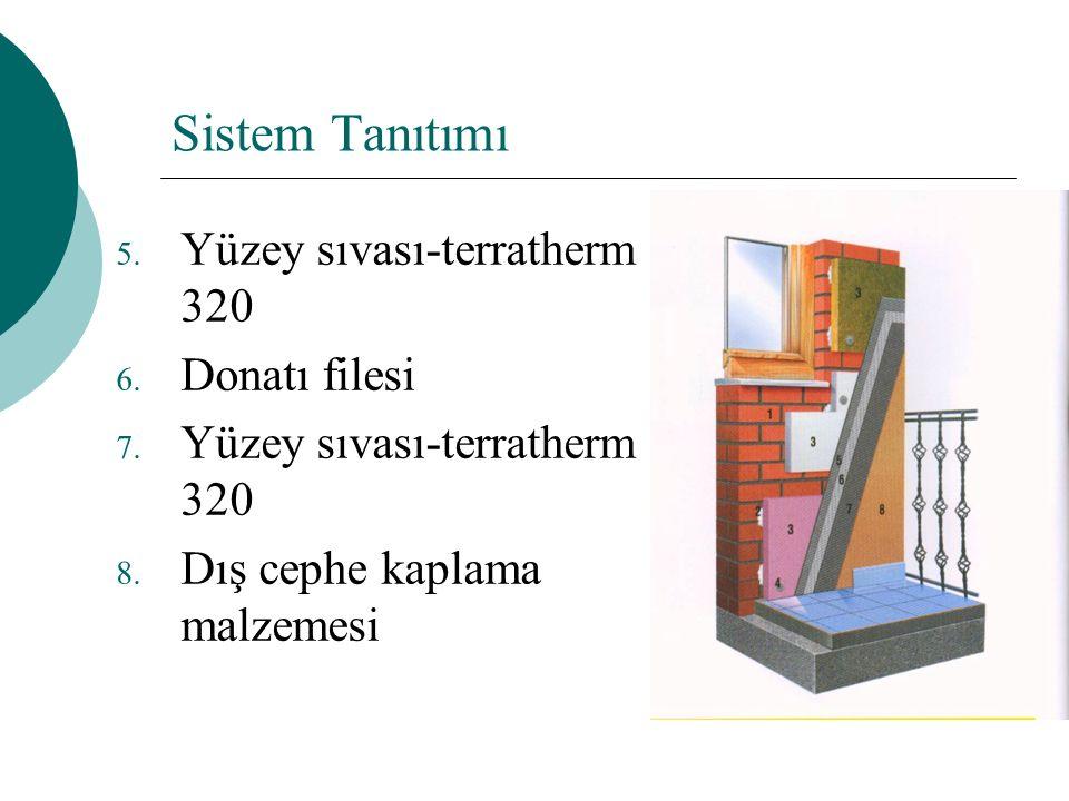 Sistem Tanıtımı 5. Yüzey sıvası-terratherm 320 6. Donatı filesi 7. Yüzey sıvası-terratherm 320 8. Dış cephe kaplama malzemesi
