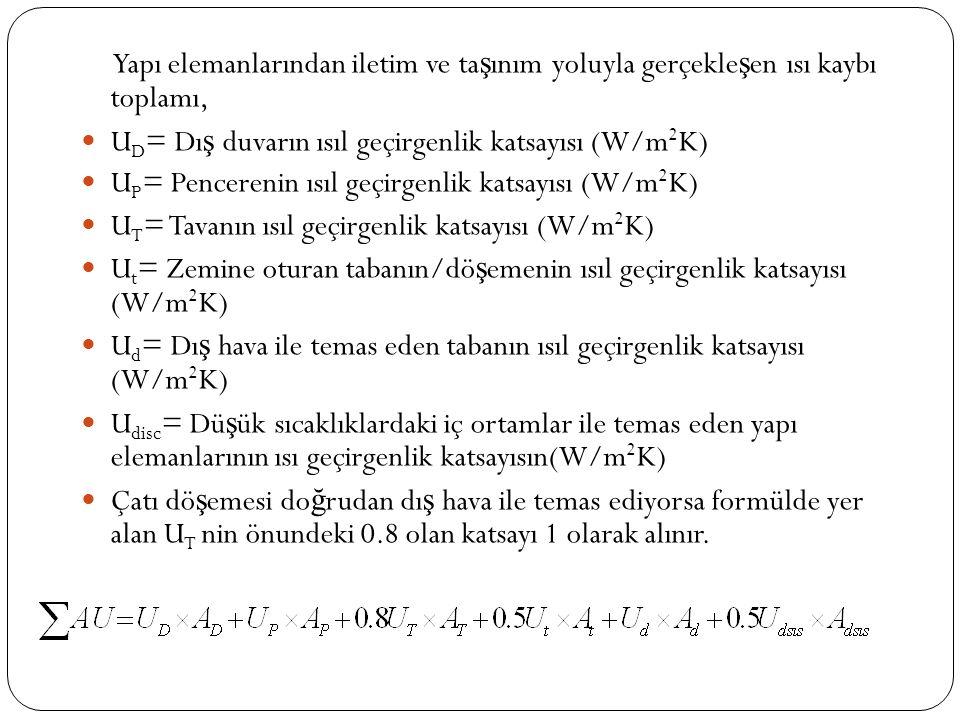 Yapı elemanlarından iletim ve ta ş ınım yoluyla gerçekle ş en ısı kaybı toplamı, U D = Dı ş duvarın ısıl geçirgenlik katsayısı (W/m 2 K) U P = Pencerenin ısıl geçirgenlik katsayısı (W/m 2 K) U T = Tavanın ısıl geçirgenlik katsayısı (W/m 2 K) U t = Zemine oturan tabanın/dö ş emenin ısıl geçirgenlik katsayısı (W/m 2 K) U d = Dı ş hava ile temas eden tabanın ısıl geçirgenlik katsayısı (W/m 2 K) U disc = Dü ş ük sıcaklıklardaki iç ortamlar ile temas eden yapı elemanlarının ısı geçirgenlik katsayısın(W/m 2 K) Çatı dö ş emesi do ğ rudan dı ş hava ile temas ediyorsa formülde yer alan U T nin önundeki 0.8 olan katsayı 1 olarak alınır.