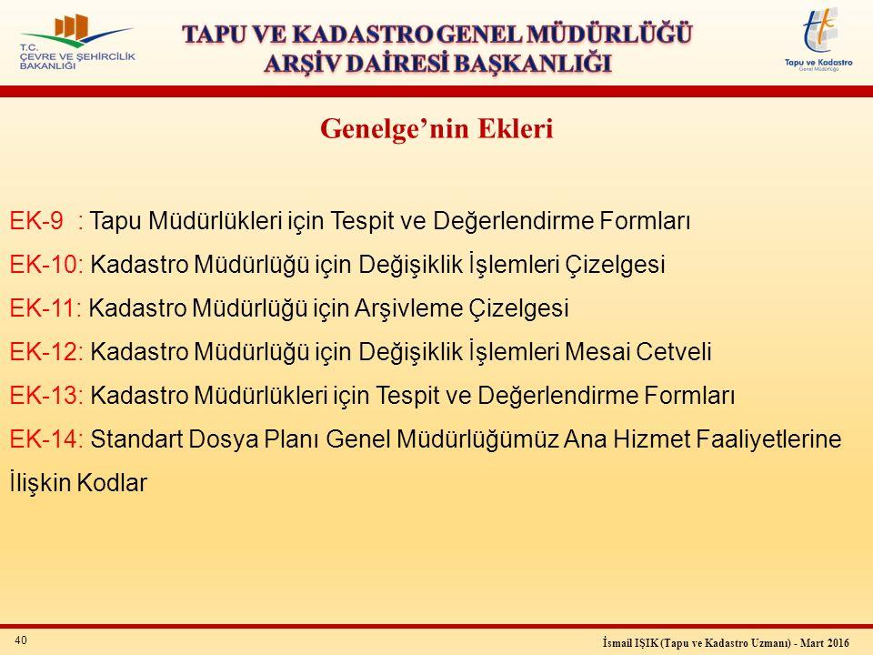 40 İsmail IŞIK (Tapu ve Kadastro Uzmanı) - Mart 2016 EK-9 : Tapu Müdürlükleri için Tespit ve Değerlendirme Formları EK-10: Kadastro Müdürlüğü için Değ