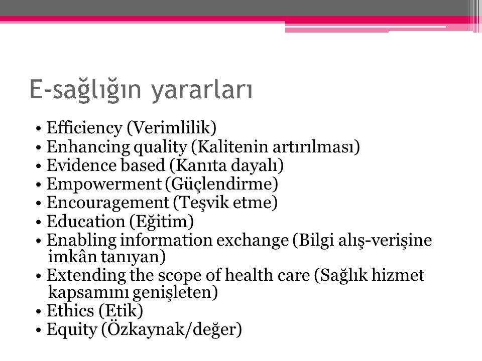 E-sağlığın yararları Efficiency (Verimlilik) Enhancing quality (Kalitenin artırılması) Evidence based (Kanıta dayalı) Empowerment (Güçlendirme) Encour