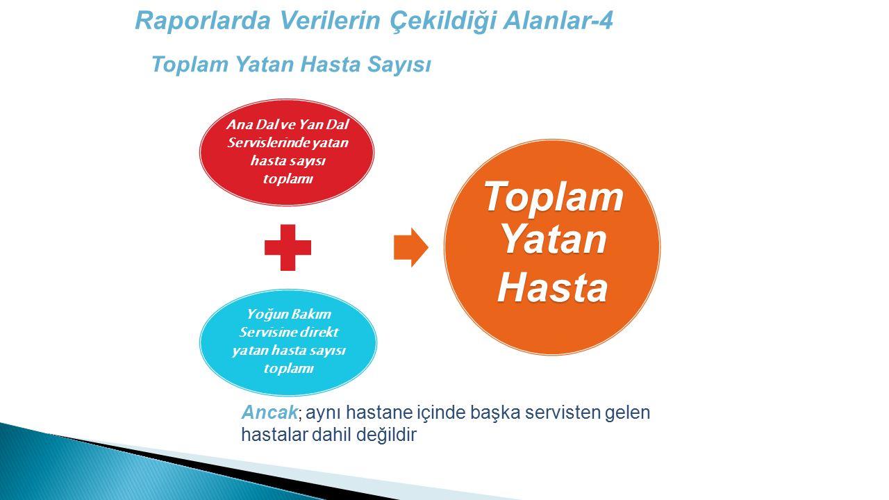 Ana Dal ve Yan Dal Servislerinde yatan hasta sayısı toplamı Yoğun Bakım Servisine direkt yatan hasta sayısı toplamı Toplam Yatan Hasta Toplam Yatan Ha