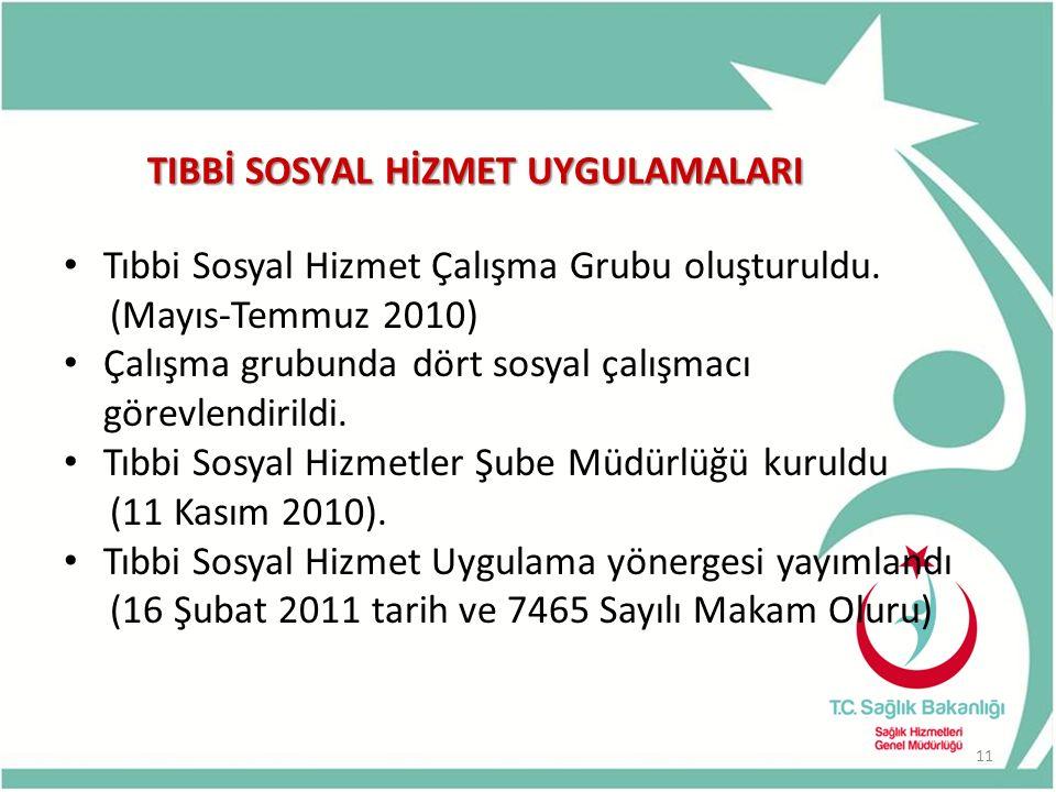 TIBBİ SOSYAL HİZMET UYGULAMALARI Tıbbi Sosyal Hizmet Çalışma Grubu oluşturuldu. (Mayıs-Temmuz 2010) Çalışma grubunda dört sosyal çalışmacı görevlendir