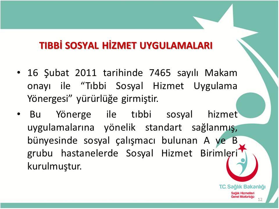 TIBBİ SOSYAL HİZMET UYGULAMALARI 16 Şubat 2011 tarihinde 7465 sayılı Makam onayı ile Tıbbi Sosyal Hizmet Uygulama Yönergesi yürürlüğe girmiştir.