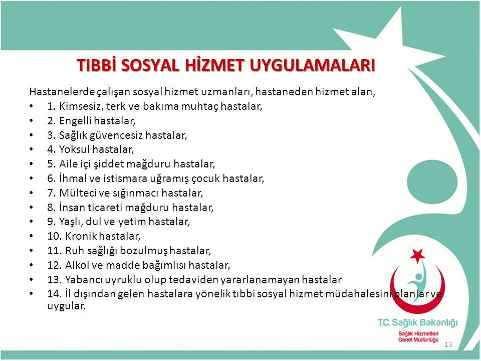TIBBİ SOSYAL HİZMET UYGULAMALARI Hastanelerde çalışan sosyal hizmet uzmanları, hastaneden hizmet alan, 1. Kimsesiz, terk ve bakıma muhtaç hastalar, 2.