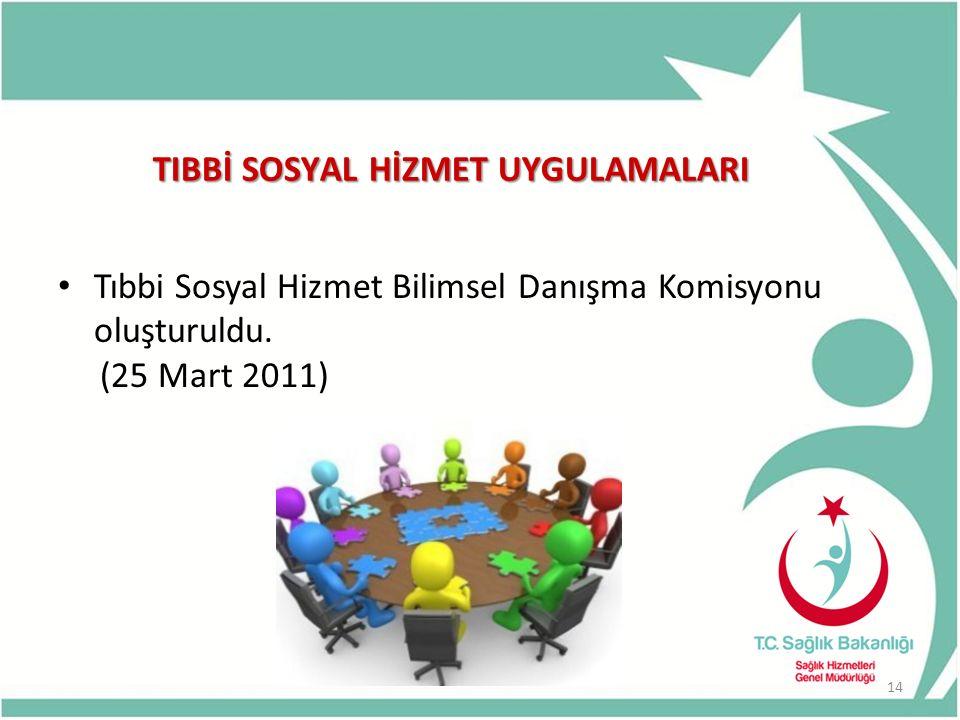 TIBBİ SOSYAL HİZMET UYGULAMALARI Tıbbi Sosyal Hizmet Bilimsel Danışma Komisyonu oluşturuldu. (25 Mart 2011) 14