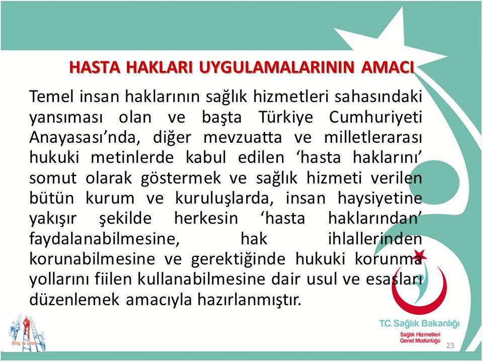 HASTA HAKLARI UYGULAMALARININ AMACI Temel insan haklarının sağlık hizmetleri sahasındaki yansıması olan ve başta Türkiye Cumhuriyeti Anayasası'nda, di