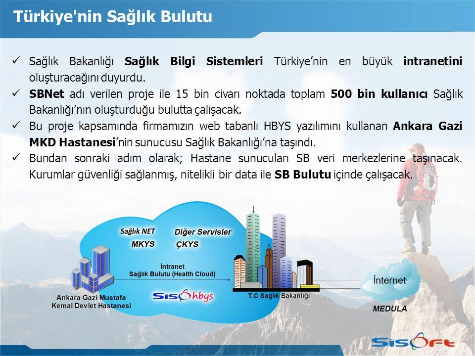 Türkiye'nin Sağlık Bulutu Sağlık Bakanlığı Sağlık Bilgi Sistemleri Türkiye'nin en büyük intranetini oluşturacağını duyurdu. SBNet adı verilen proje il