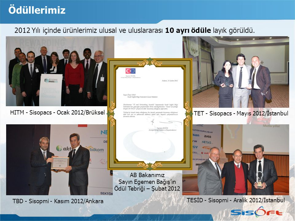 2012 Yılı içinde ürünlerimiz ulusal ve uluslararası 10 ayrı ödüle layık görüldü.