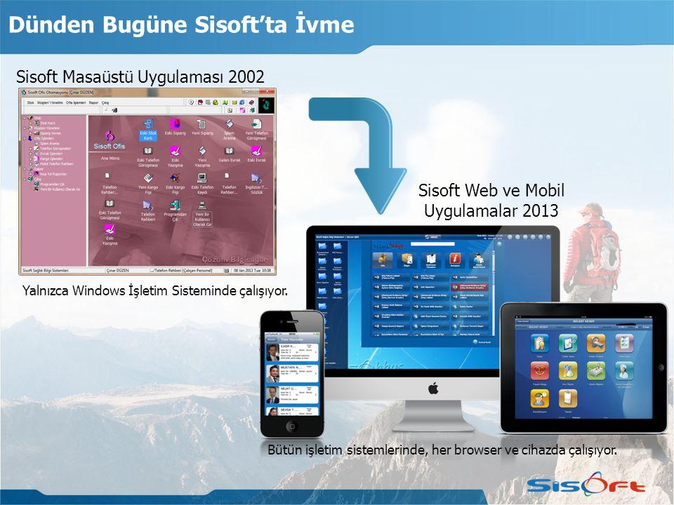 Dünden Bugüne Sisoft'ta İvme Sisoft Masaüstü Uygulaması 2002 Sisoft Web ve Mobil Uygulamalar 2013 Yalnızca Windows İşletim Sisteminde çalışıyor. Bütün